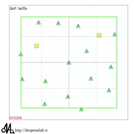 حل مسئله تخصیص درجه دو (QAP) با استفاده از الگوریتم کلونی مورچگان (ACO) در محیط متلب