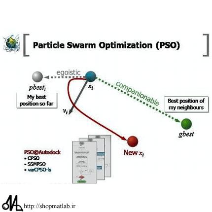 002j کد متلب الگوریتم ازدحام ذرات PSO با رویکرد مدل سازی