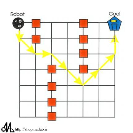 2l541 کد متلب طراحی مسیر برای شبکه های کامپیوتری با الگوریتم PSO