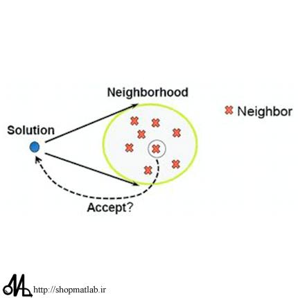 مجموعه کامل آموزش الگوریتم جستجوی همسایگی متغیر (VNS) به همراه کد متلب