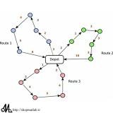 1fgh54f 160x160 - حل مسئله مسیریابی وسایل نقلیه VRP با الگوریتم فاخته