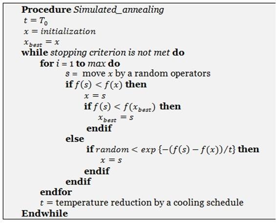 10 2 2 انواع الگوریتم های فراابتکاری