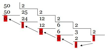 28 1 2 انواع الگوریتم های فراابتکاری