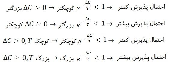 8 2 2 انواع الگوریتم های فراابتکاری