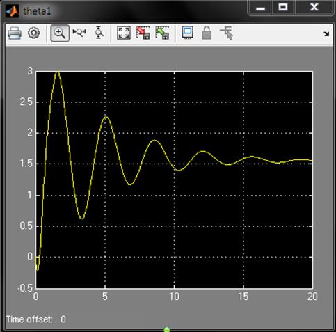 matlabi robot2dof5 5 مدل فرایند گاورنر 4درجه آزادی جهت کنترل سرعت توربین