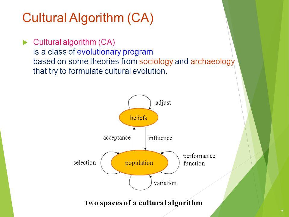 تشریح کامل الگوریتم فراابتکاری فرهنگی CA 1 تشریح کامل الگوریتم فراابتکاری فرهنگی CA