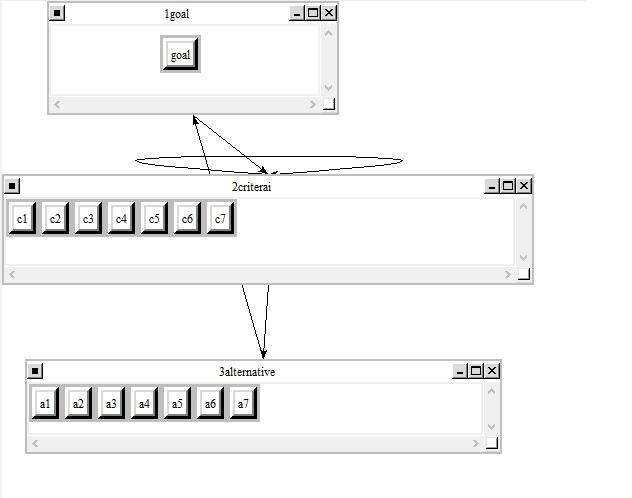 مثال کامل از روش ANP در محیط نرم افزار SUPER DECISION مثال کامل از روش ANP در محیط نرم افزار SUPER DECISION