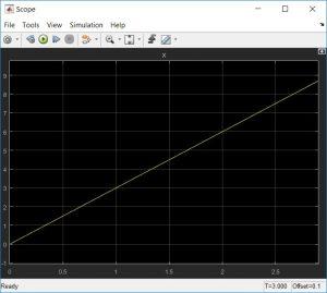 4 300x269 حل معادلات دیفرانسیل با استفاده از سیمولینک متلب