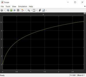 6 300x269 حل معادلات دیفرانسیل با استفاده از سیمولینک متلب
