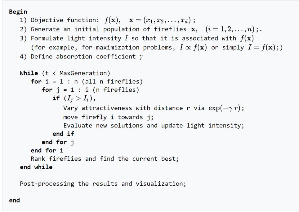 Picture6 الگوریتم بهینه سازی کرم شب تاب