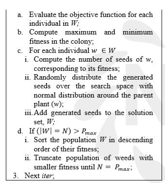 ۶ الگوریتم بهینه سازی علف های هرز